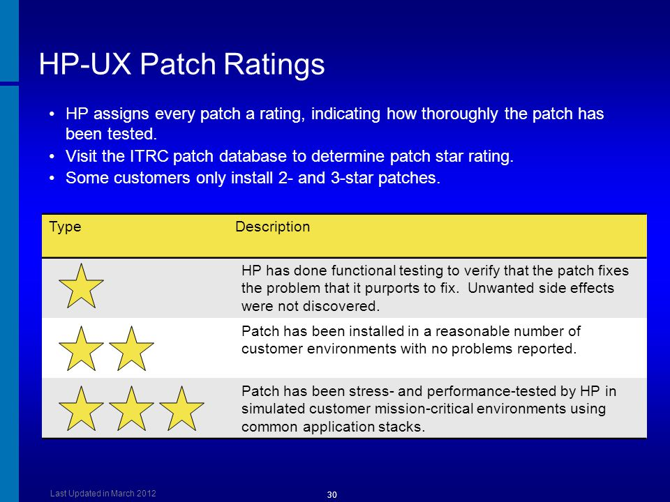 [Course Title] [Module Title] HP-UX Patch Ratings. HP assigns every patch a rating, indicating how thoroughly the patch has been tested.